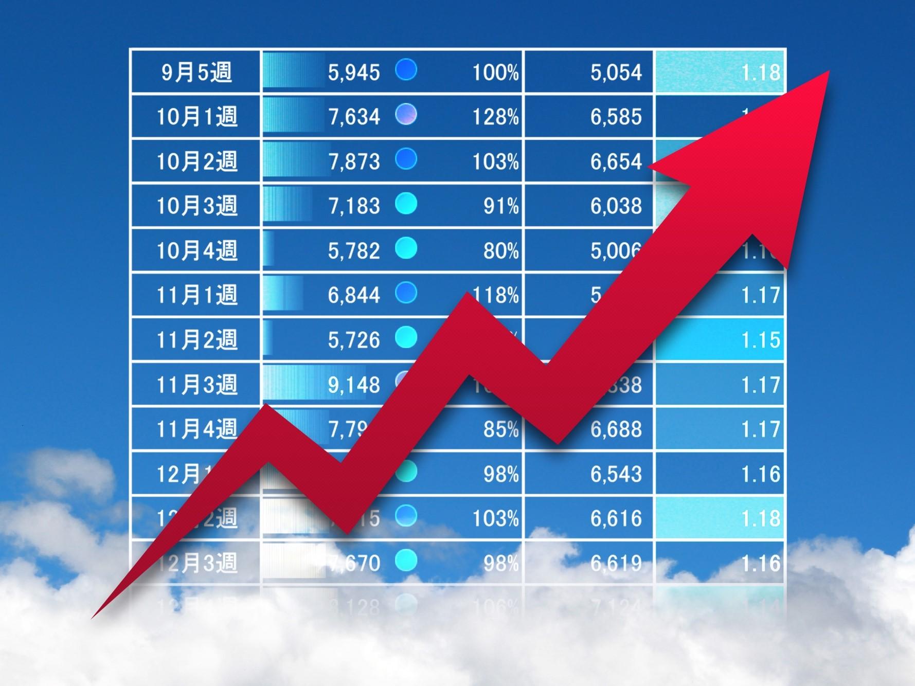 第191話|販売力を高めるデータ分析の技術