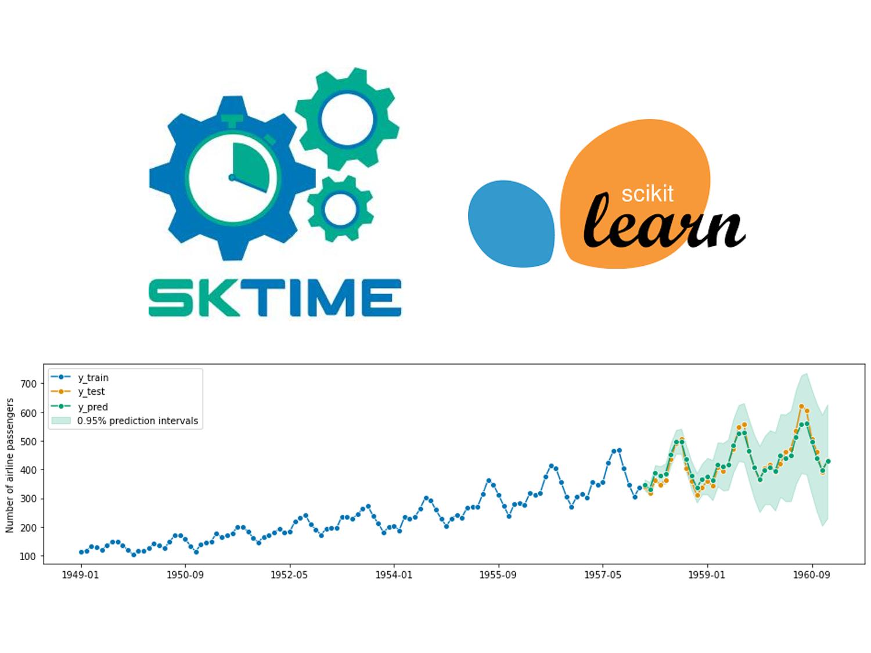 Python時系列解析ライブラリー「Sktime」<br>その1<br>時系列モデルで数値予測