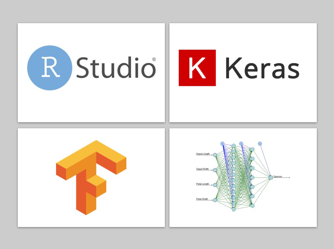 RStudio(R)×Keras(TensorFlow)によるお手軽ディープラーニング(分類問題)