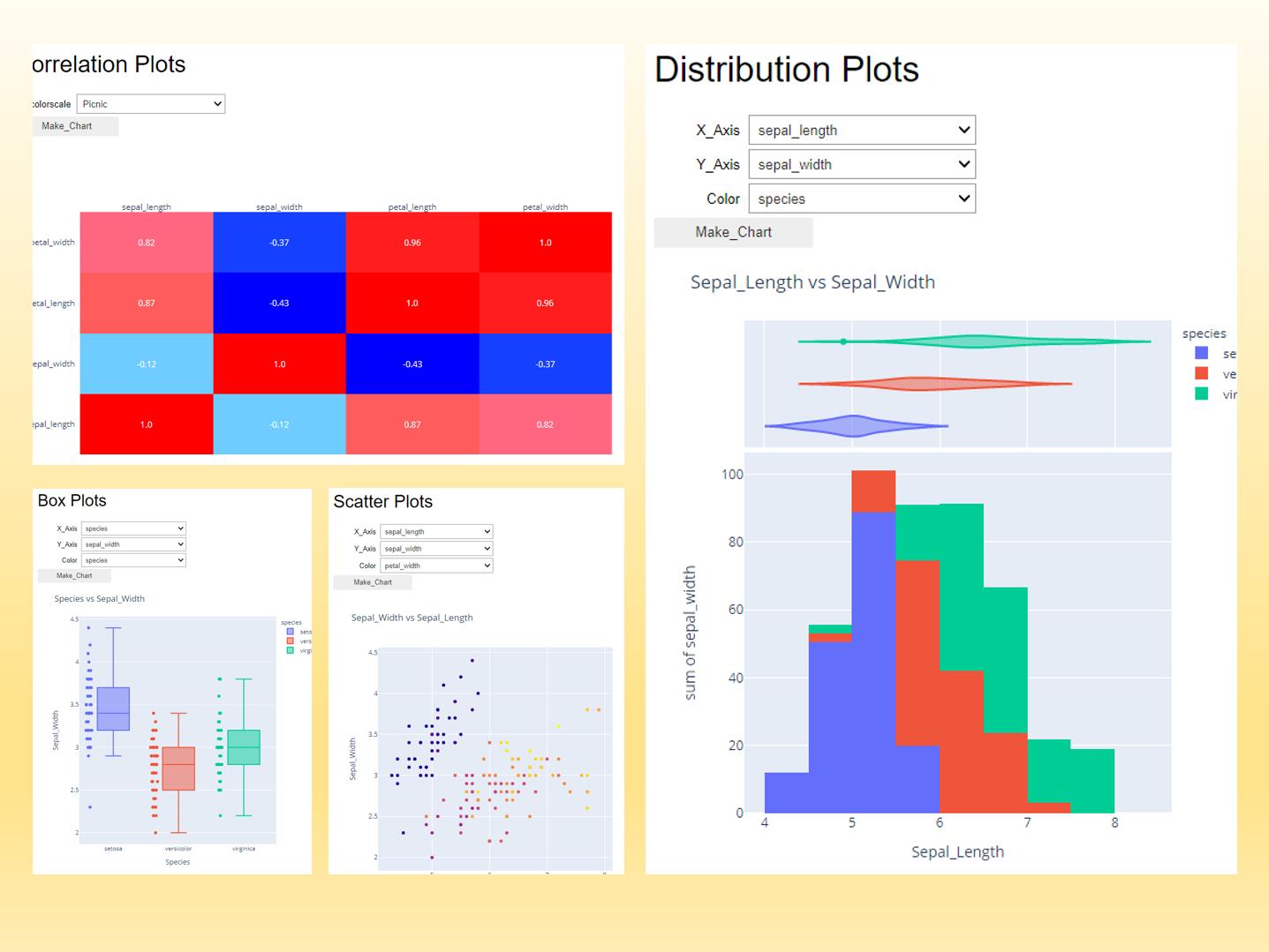 Python Pywedge を使ったお手軽データビジュアライゼーション(データの可視化)